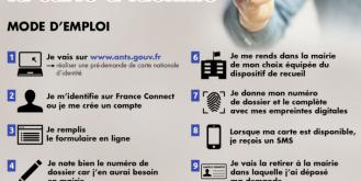 Nouvelles modalités de délivrance des cartes d'identité